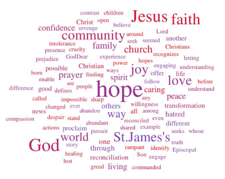 Pastoral Letter Graphic